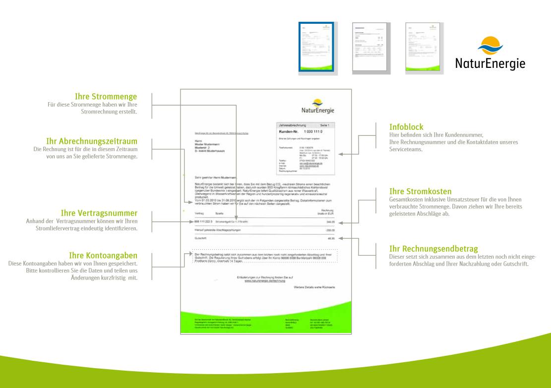 Mail Postfach gehackt und zum Spamversand buono sconto bwin 2016 | buonosconto.it missbraucht - Blog botfrei