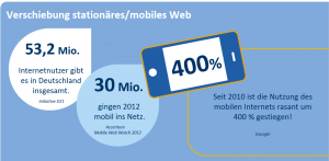 Mobiles Web_Grafik